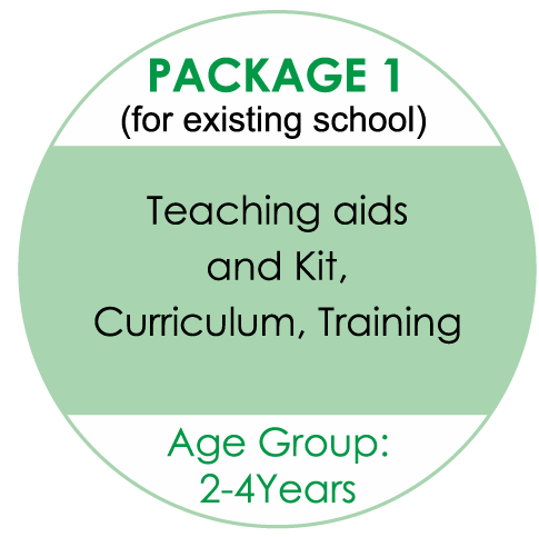 Preschool Setup Packages