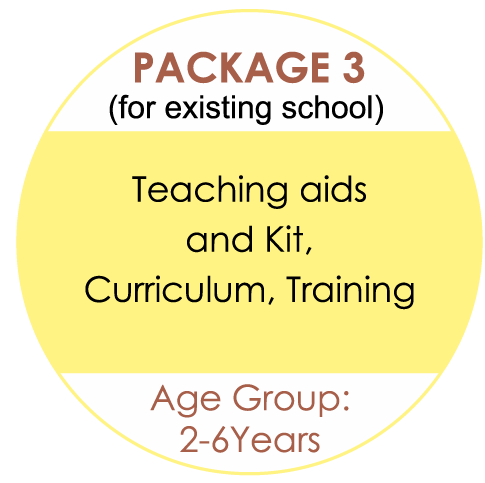 Preschool Setup Packages 3