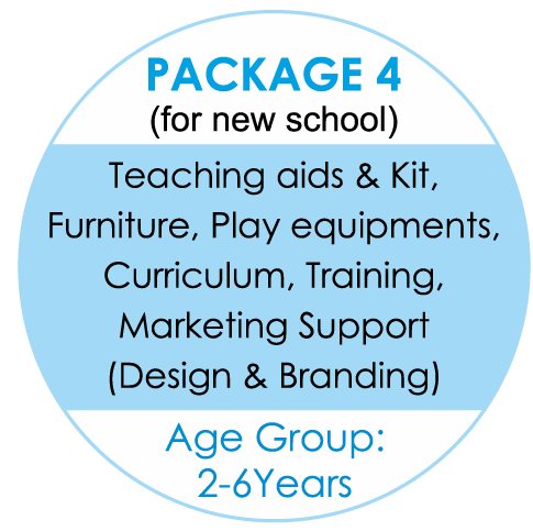 Preschool Setup Packages 4